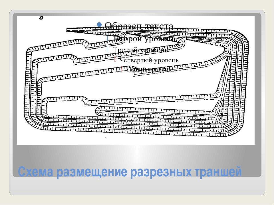 Схема размещение разрезных траншей