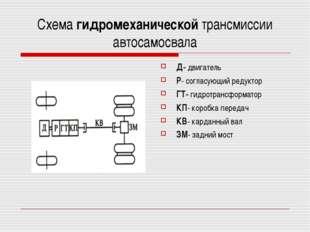 Схема гидромеханической трансмиссии автосамосвала Д- двигатель Р- согласующий