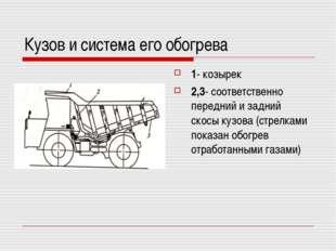 Кузов и система его обогрева 1- козырек 2,3- соответственно передний и задний