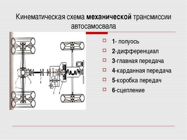 Кинематическая схема механической трансмиссии автосамосвала 1- полуось 2-дифф...