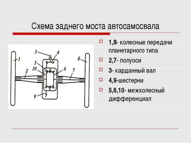 Схема заднего моста автосамосвала 1,8- колесные передачи планетарного типа 2,...