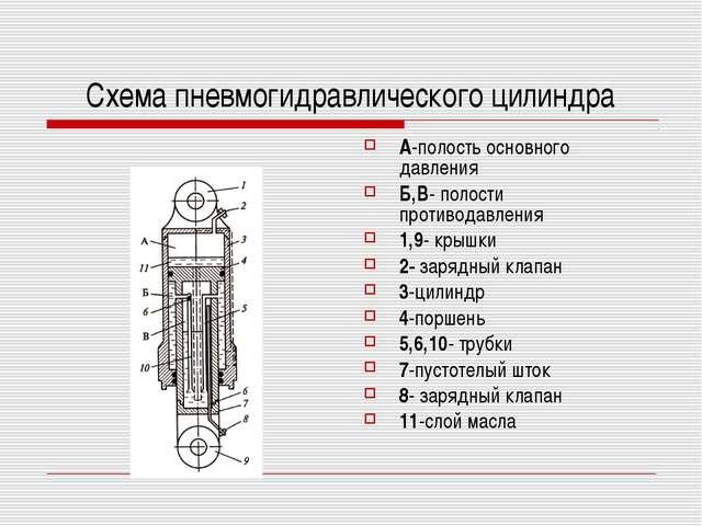 Схема пневмогидравлического цилиндра А-полость основного давления Б,В- полост...