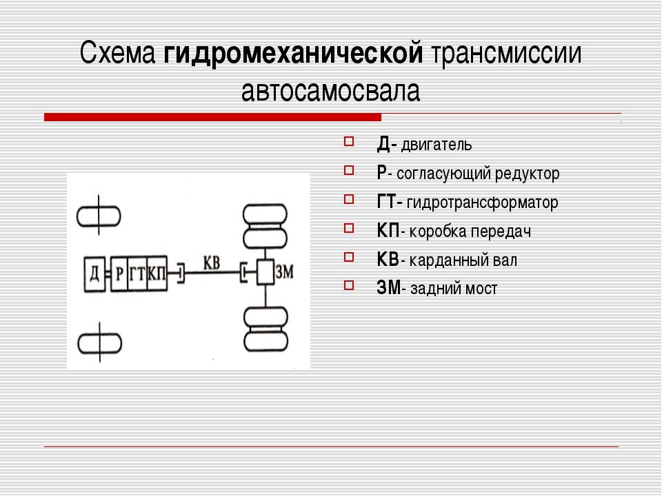 Схема гидромеханической трансмиссии автосамосвала Д- двигатель Р- согласующий...