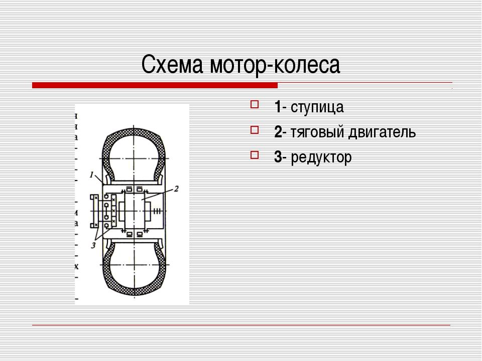 Схема мотор-колеса 1- ступица 2- тяговый двигатель 3- редуктор