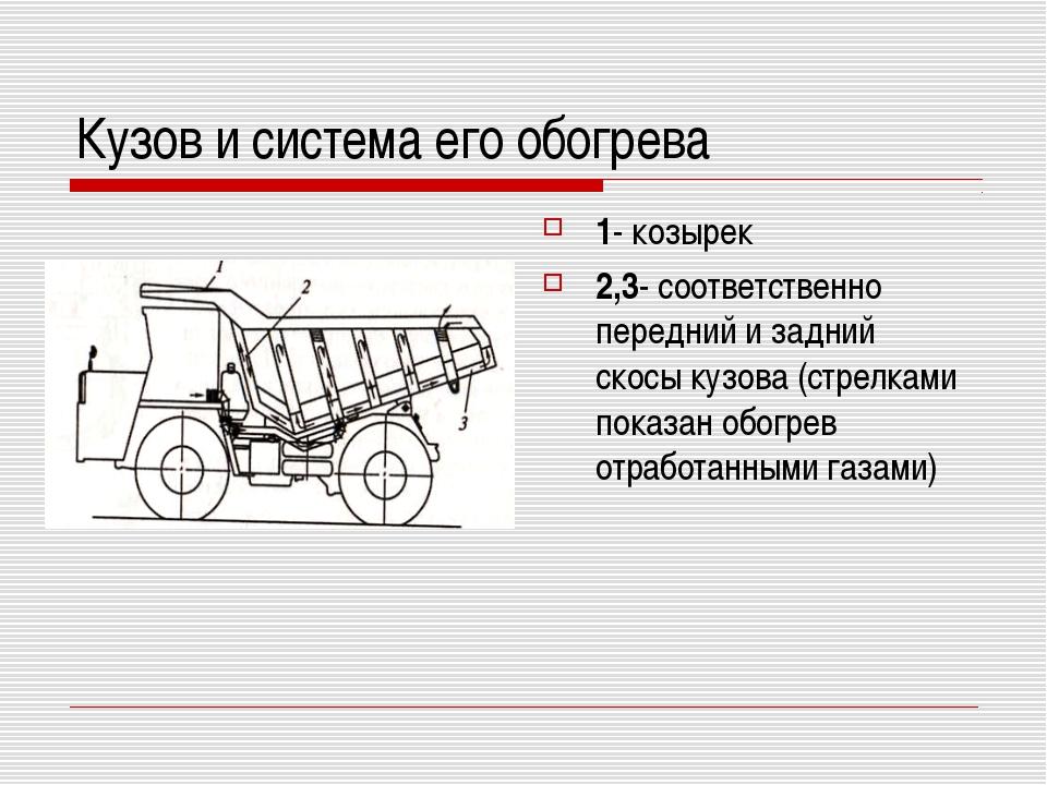 Кузов и система его обогрева 1- козырек 2,3- соответственно передний и задний...