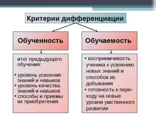 Обученность Обучаемость Критерии дифференциации итог предыдущего обучения: у