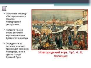 Заполните таблицу «Экспорт и импорт товаров Новгородской республики». Найдит