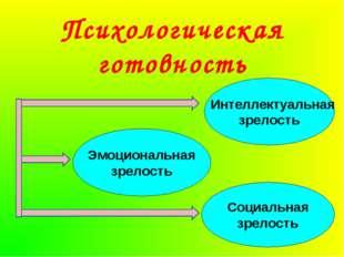 Интеллектуальная зрелость Эмоциональная зрелость Социальная зрелость Психоло