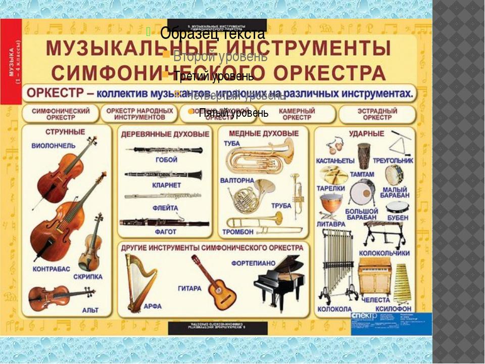 струнные скрипка контрабас виолончель альт