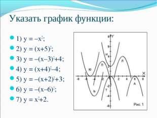 Указать график функции: 1) y = –x2; 2) y = (x+5)2; 3) y = –(x–3)2+4; 4) y = (