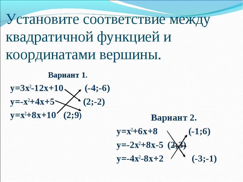 Установите соответствие между квадратичной функцией и координатами вершины....