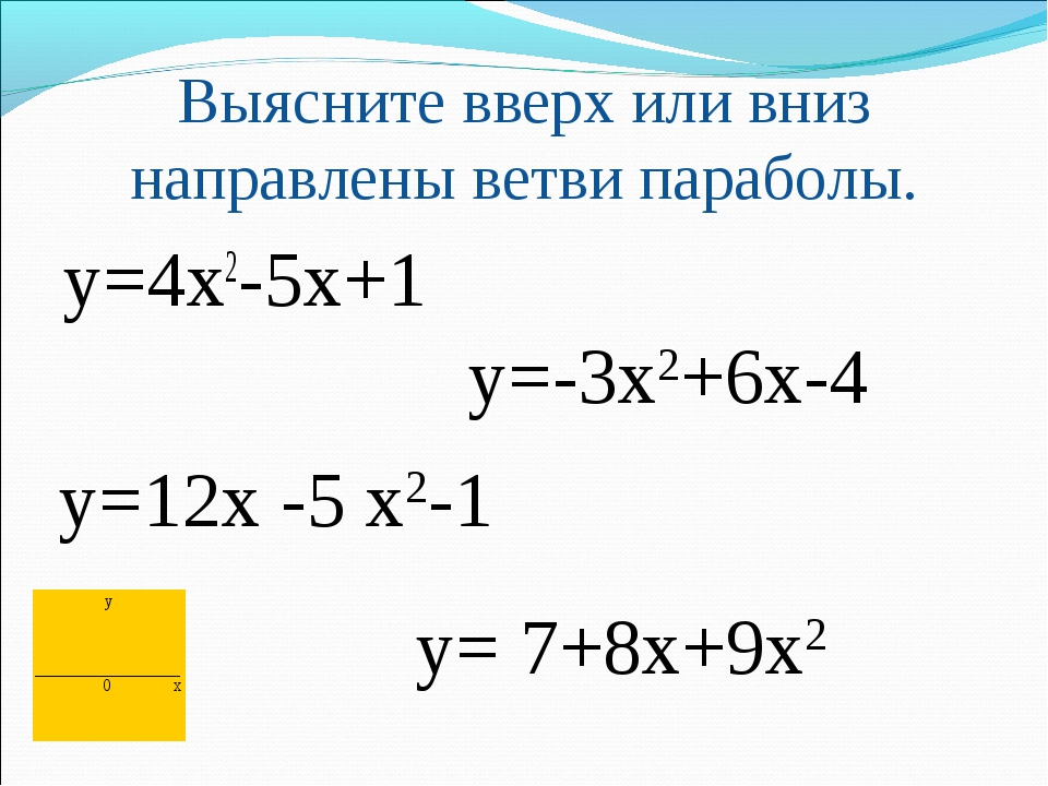 Выясните вверх или вниз направлены ветви параболы. у=4х2-5х+1 у=-3х2+6х-4 у=1...