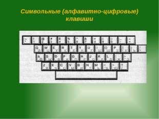 Символьные (алфавитно-цифровые) клавиши