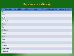 Заполните таблицу Название клавиши на английском языке Произношение на русско