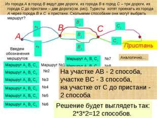 Ответ: 12. А1 В С Пристань Введем обозначения маршрутов: А А2 В3 В1 В2 С1 С2