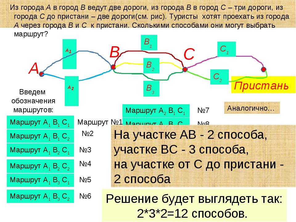 Ответ: 12. А1 В С Пристань Введем обозначения маршрутов: А А2 В3 В1 В2 С1 С2...