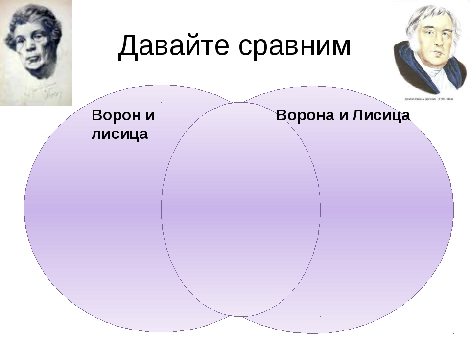 Давайте сравним Ворон и лисица Ворона и Лисица
