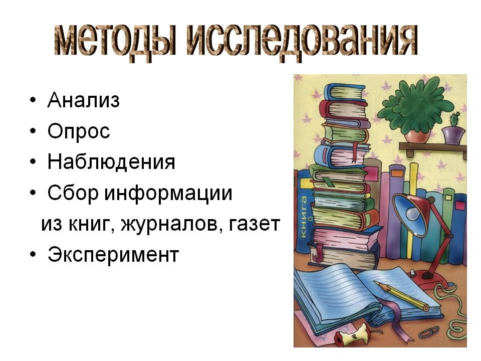 Методы исследования - Картинка 7121/14