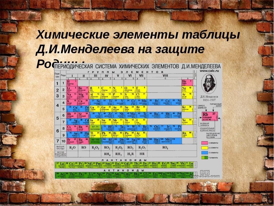 Химические элементы таблицы Д.И.Менделеева на защите Родины