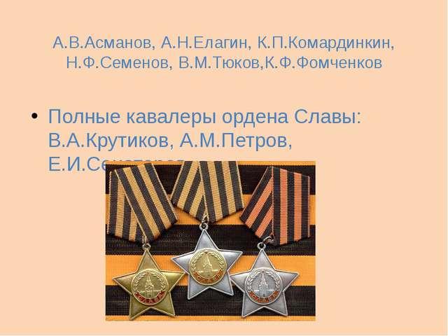 А.В.Асманов, А.Н.Елагин, К.П.Комардинкин, Н.Ф.Семенов, В.М.Тюков,К.Ф.Фомченко...