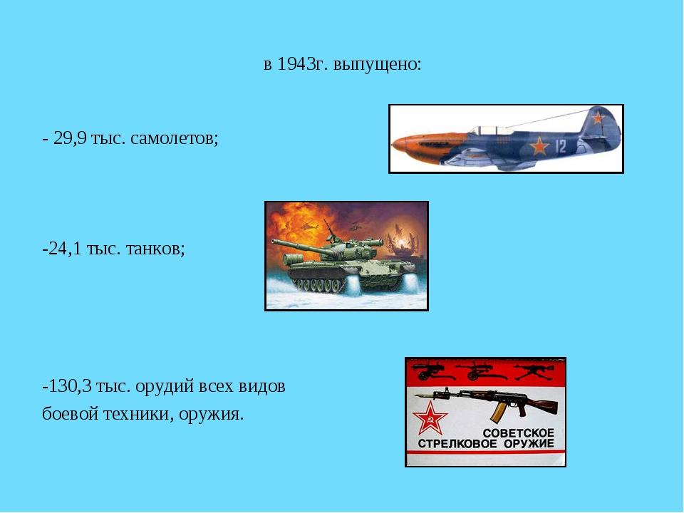 в 1943г. выпущено: - 29,9 тыс. самолетов; -24,1 тыс. танков; -130,3 тыс. оруд...