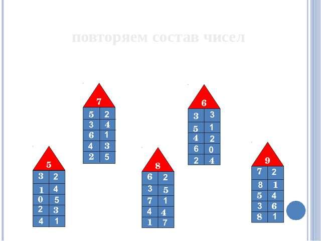 5 3 0 3 1 7 5 4 6 3 2 8 6 5 7 4 1 6 3 4 4 5 9 7 1 5 6 8 повторяем состав чисел