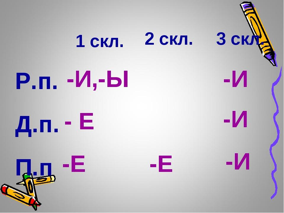 Р.п. Д.п. П.п 1 скл. 3 скл. -И,-Ы -И -И -И - Е -Е 2 скл. -Е