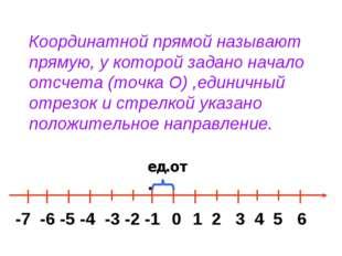 Координатной прямой называют прямую, у которой задано начало отсчета (точка O
