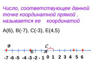 Число, соответствующее данной точке координатной прямой , называется ее коорд