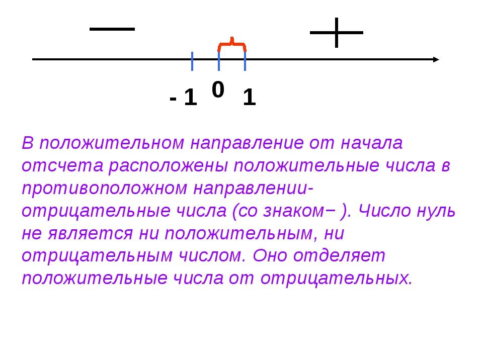 В положительном направление от начала отсчета расположены положительные числа...