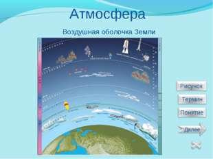 Атмосфера Воздушная оболочка Земли
