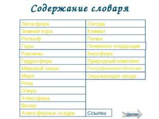 Содержание словаря Литосфера Земная кора Рельеф Горы Равнины Гидросфера Миров