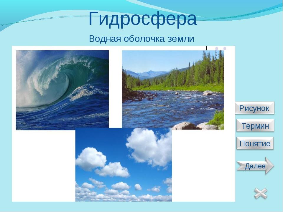 Гидросфера Водная оболочка земли