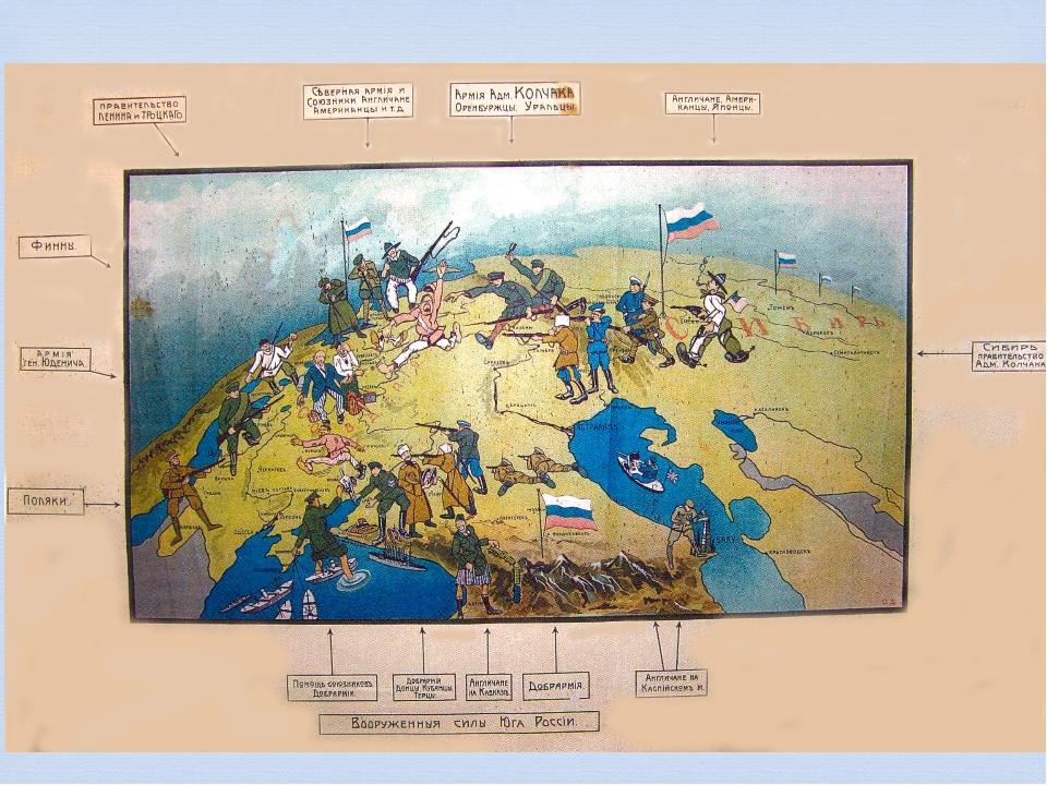 Если ретроспективно оценивать предпосылки и причины гражданской войны в Росси...