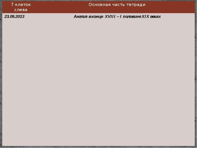 7клеток слева Основная часть тетради 23.09.2013 Англия в концеXVIII – Iполови...