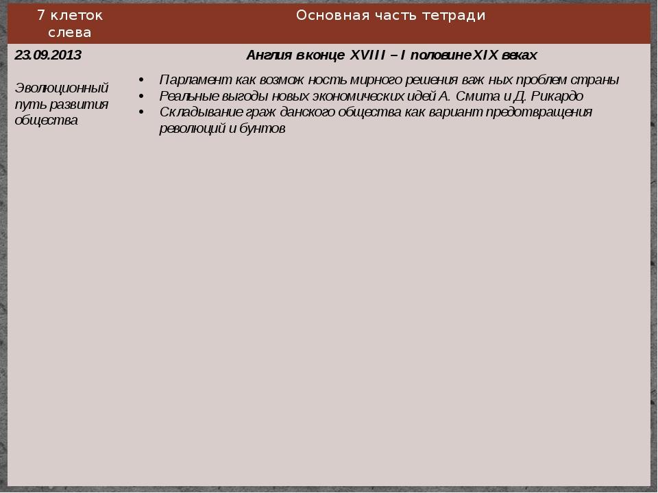 7клеток слева Основная часть тетради 23.09.2013 Эволюционныйпуть развития общ...
