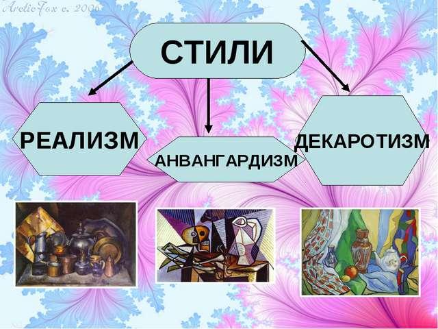 СТИЛИ РЕАЛИЗМ АНВАНГАРДИЗМ ДЕКАРОТИЗМ