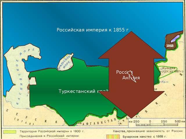 Российская империя к 1855 г 1869 1856 - 1868 с 1873 с 1868 1868 1877 – 1900 Т...