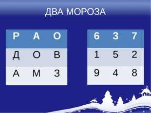 ДВА МОРОЗА РАО ДОВ АМЗ 637 152 948