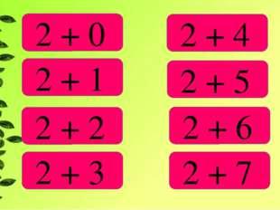 2 + 0 2 + 1 2 + 2 2 + 3 2 + 4 2 + 5 2 + 6 2 + 7