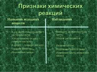 Названия исходных веществ К раствору сульфата меди + раствор щелочи К получен
