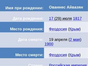 Ива́н Константи́нович Айвазо́вский— всемирно известный русскийхудожник, меце