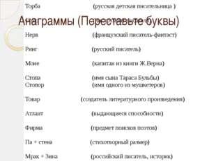 Феод (английский писатель) Торба (русская детская писательница ) Опер (инстру