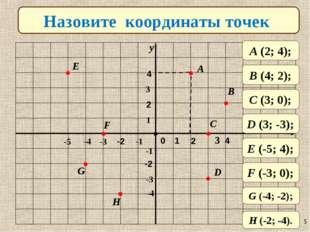 Назовите координаты точек A B C D H G F E 0 1 -2 2 4 -2 2 4 A (2; 4); B (4; 2