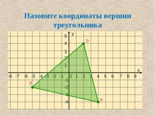 Назовите координаты вершин треугольника ? ? ?