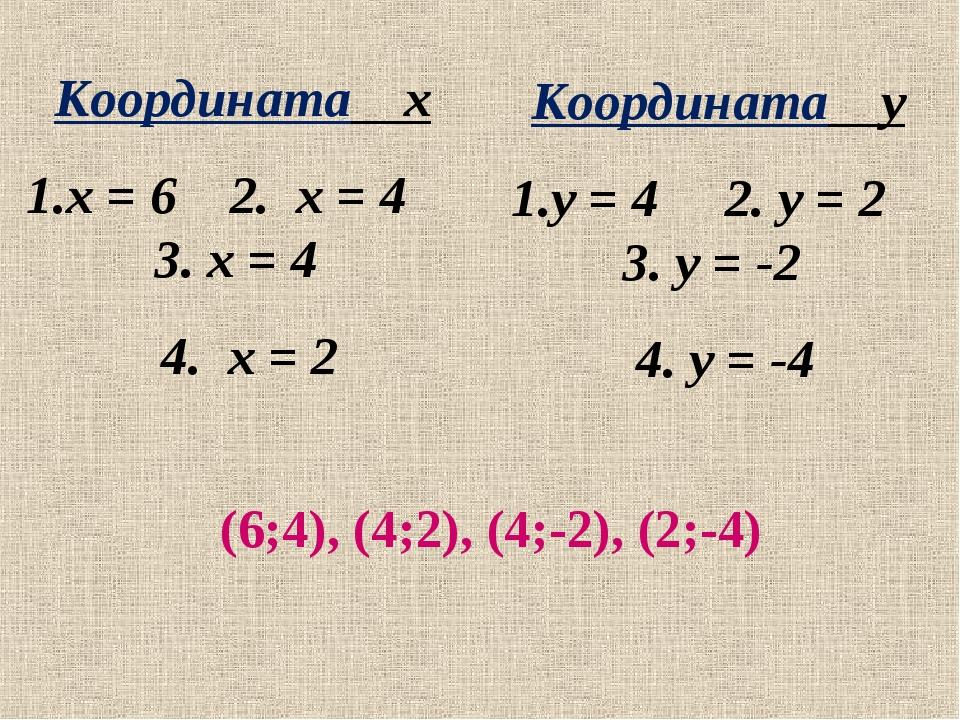 Координата х х = 6 2. х = 4 3. х = 4 4. х = 2 Координата у у = 4 2. у = 2 3....