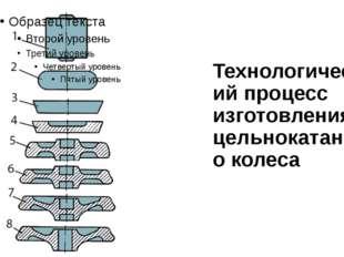 Технологический процесс изготовления цельнокатаного колеса