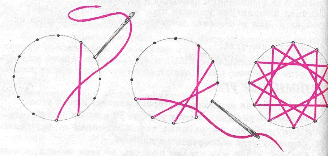 Как сшить круг на картоне