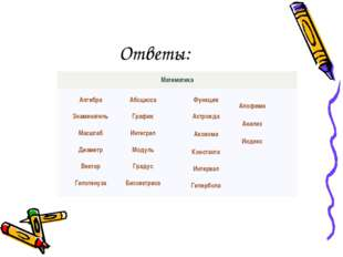 Ответы: Математика  Алгебра Знаменатель Масштаб Диаметр Вектор Гипотенуза