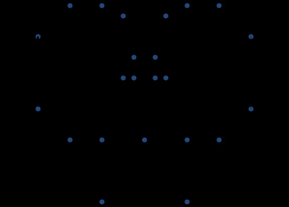 Картинка из точек на координатной плоскости